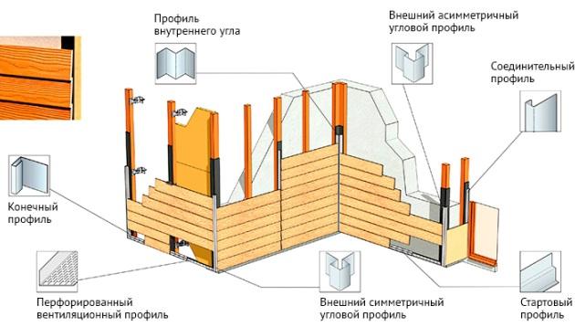 Фиброцементные панели - характеристики, монтаж, производители и цены