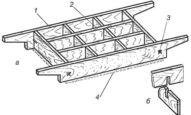 Состав и пропорции опилкобетона, самостоятельное изготовление и применение
