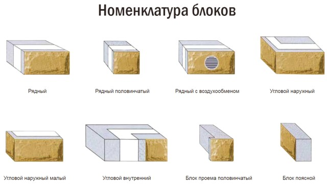 Теплоблок (теплостен, термоблок) - плюсы и минусы, отзывы, размеры и цены